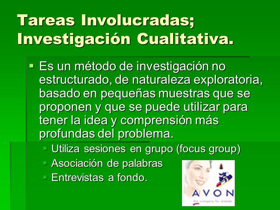 Tareas Involucradas; Investigación Cualitativa.