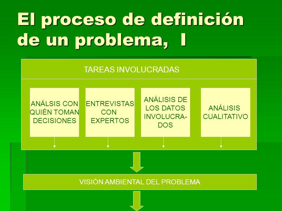 El proceso de definición de un problema, I
