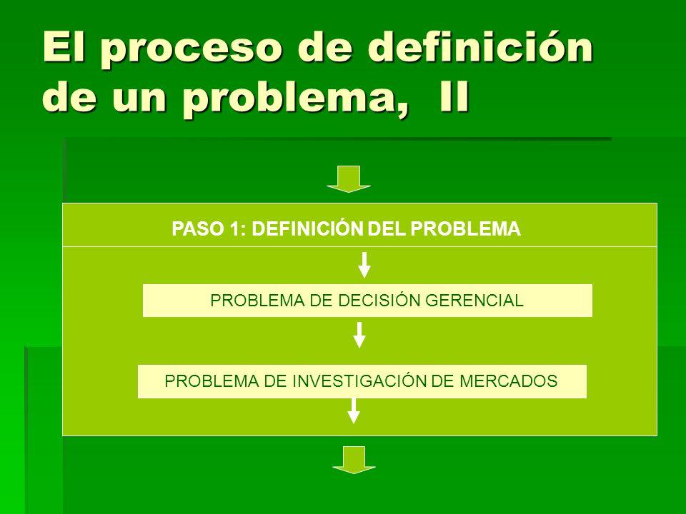 El proceso de definición de un problema, II