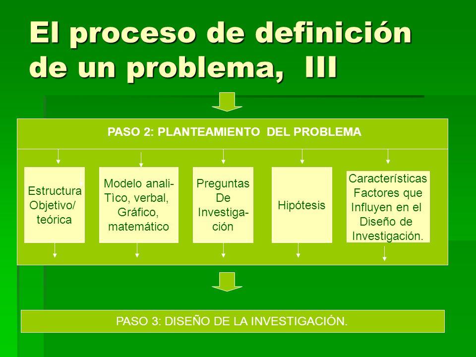 El proceso de definición de un problema, III