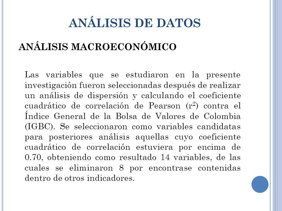 ANÁLISIS DE DATOS ANÁLISIS MACROECONÓMICO