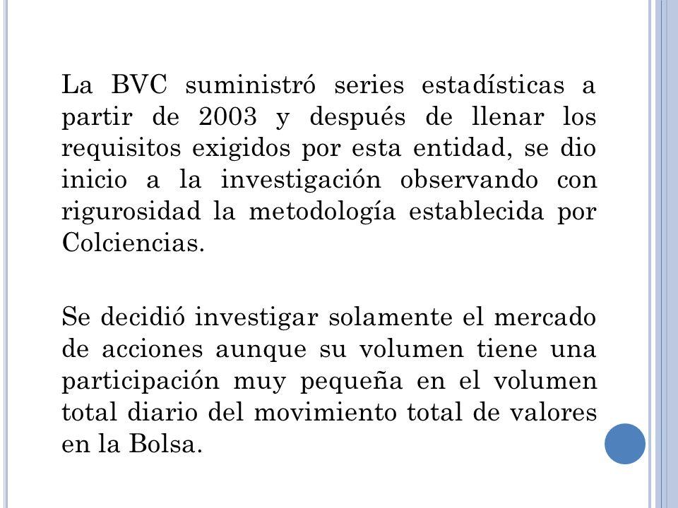 La BVC suministró series estadísticas a partir de 2003 y después de llenar los requisitos exigidos por esta entidad, se dio inicio a la investigación observando con rigurosidad la metodología establecida por Colciencias.