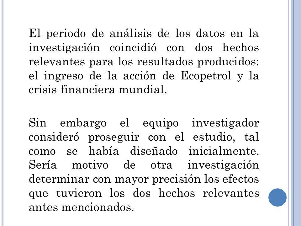 El periodo de análisis de los datos en la investigación coincidió con dos hechos relevantes para los resultados producidos: el ingreso de la acción de Ecopetrol y la crisis financiera mundial.