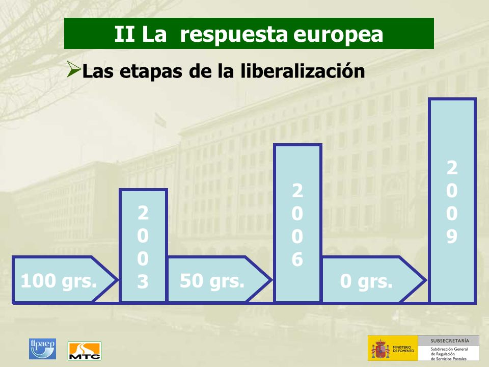 II La respuesta europea