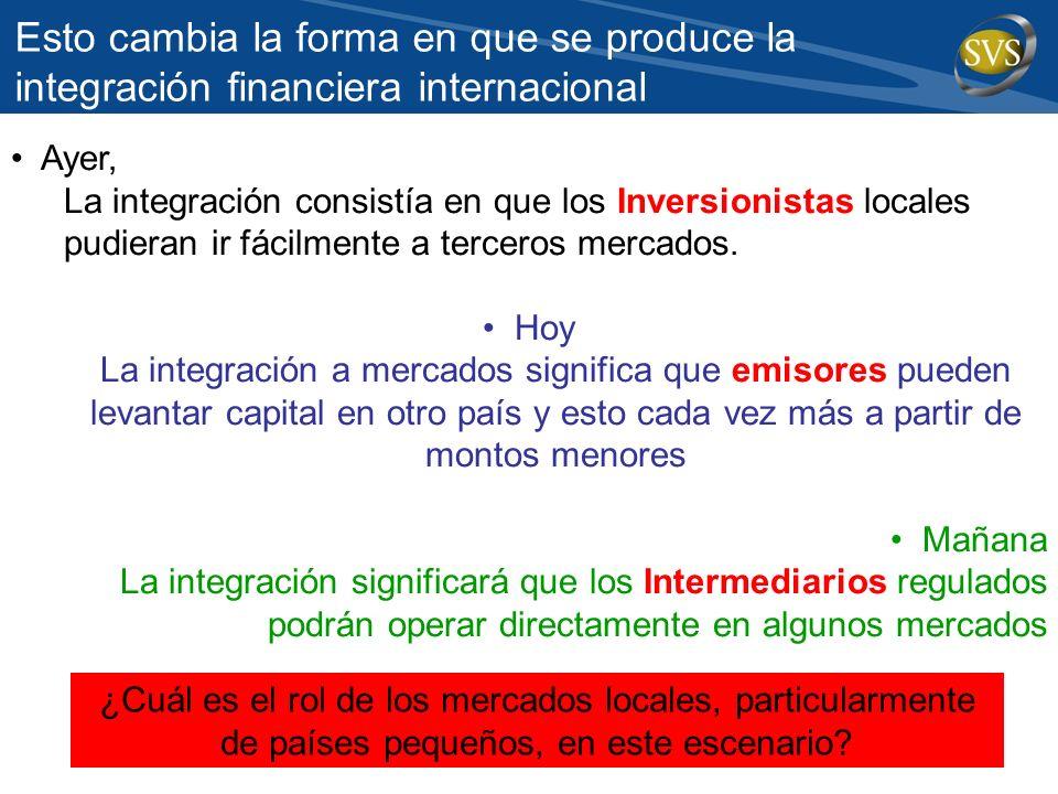 Esto cambia la forma en que se produce la integración financiera internacional