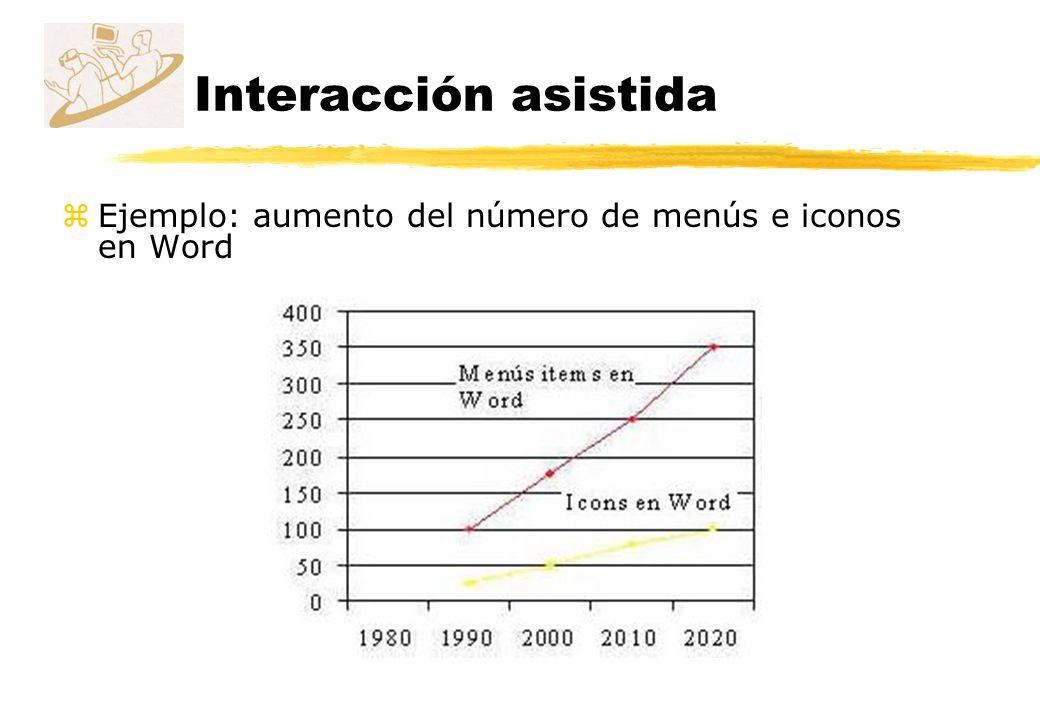Interacción asistida Ejemplo: aumento del número de menús e iconos en Word