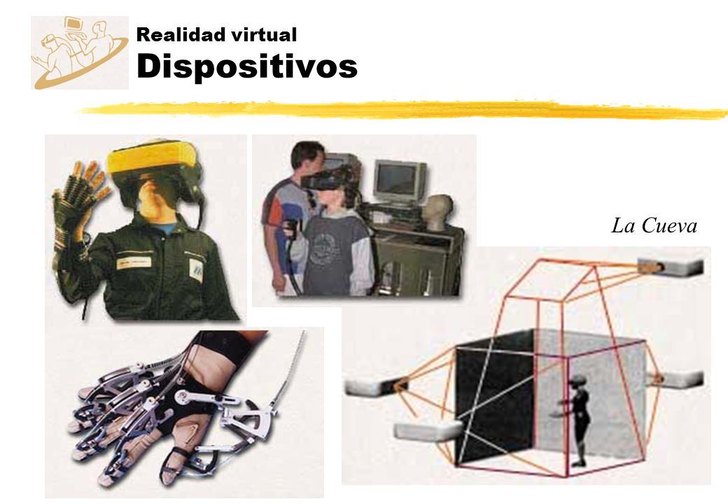 Realidad virtual Dispositivos