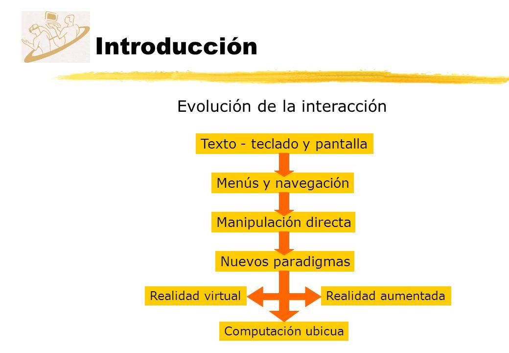 Introducción Evolución de la interacción Texto - teclado y pantalla