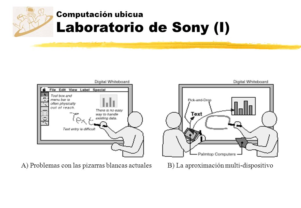 Computación ubicua Laboratorio de Sony (I)