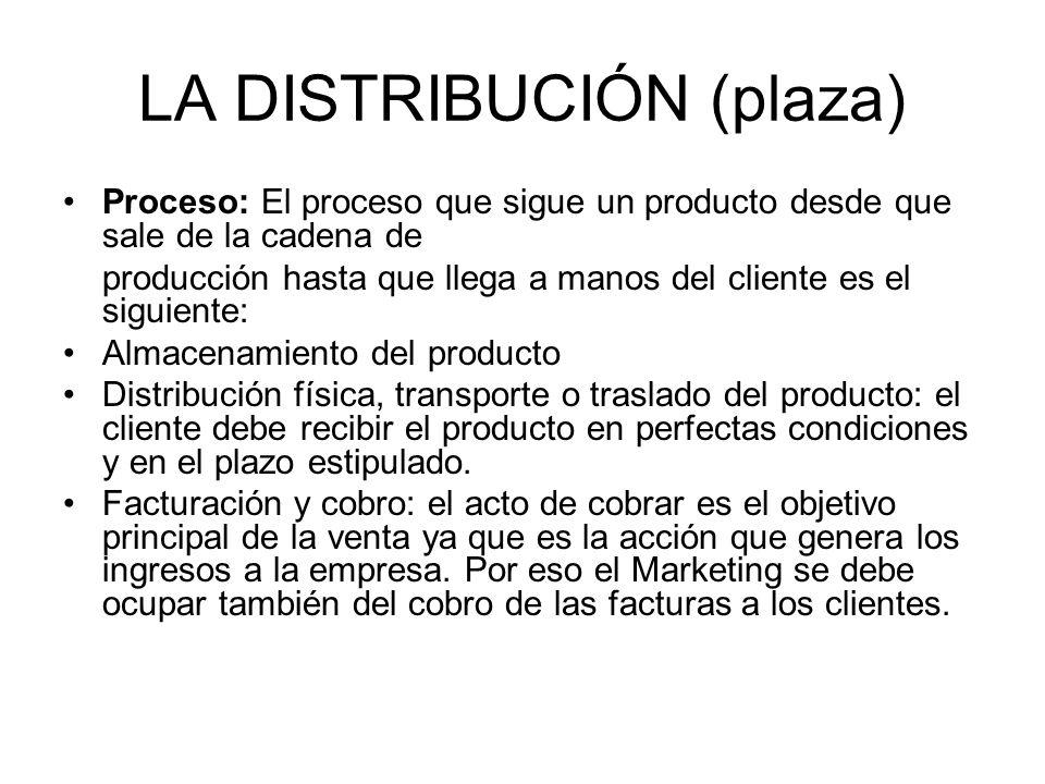 LA DISTRIBUCIÓN (plaza)