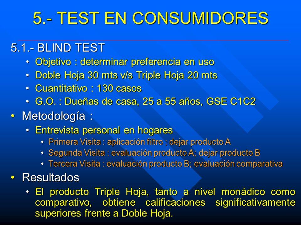 5.- TEST EN CONSUMIDORES 5.1.- BLIND TEST Metodología : Resultados