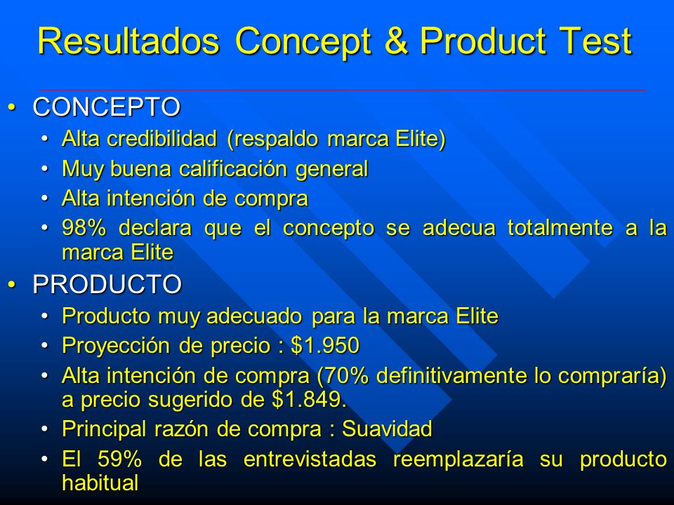 Resultados Concept & Product Test