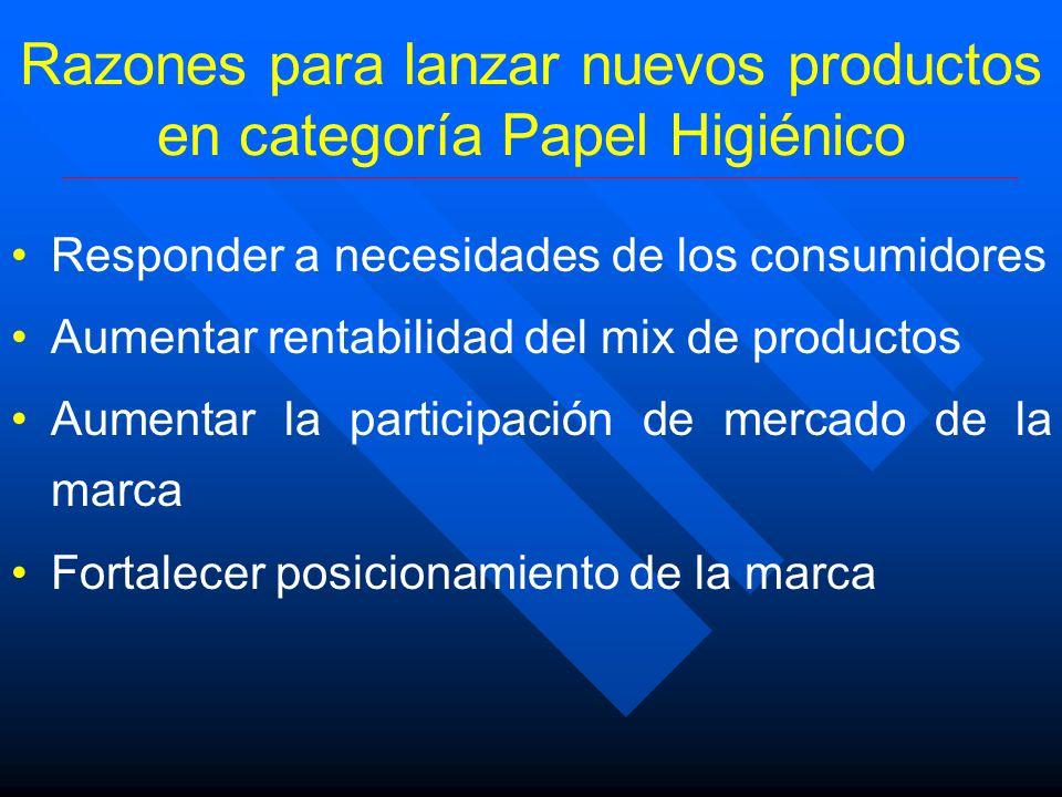 Razones para lanzar nuevos productos en categoría Papel Higiénico
