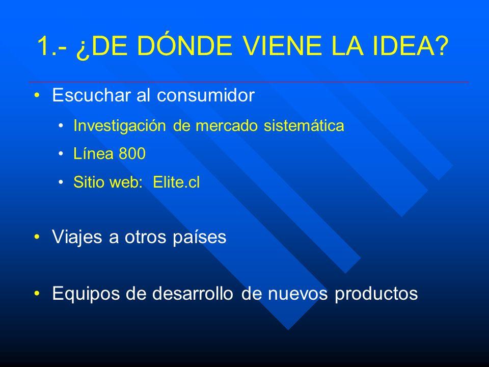 1.- ¿DE DÓNDE VIENE LA IDEA