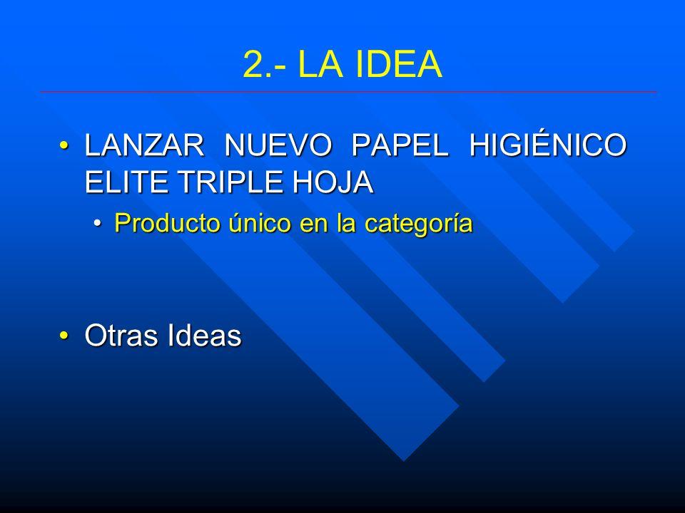 2.- LA IDEA LANZAR NUEVO PAPEL HIGIÉNICO ELITE TRIPLE HOJA Otras Ideas