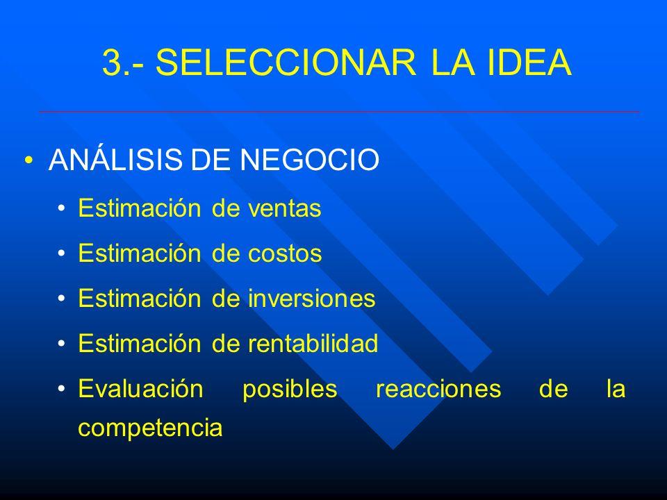 3.- SELECCIONAR LA IDEA ANÁLISIS DE NEGOCIO Estimación de ventas