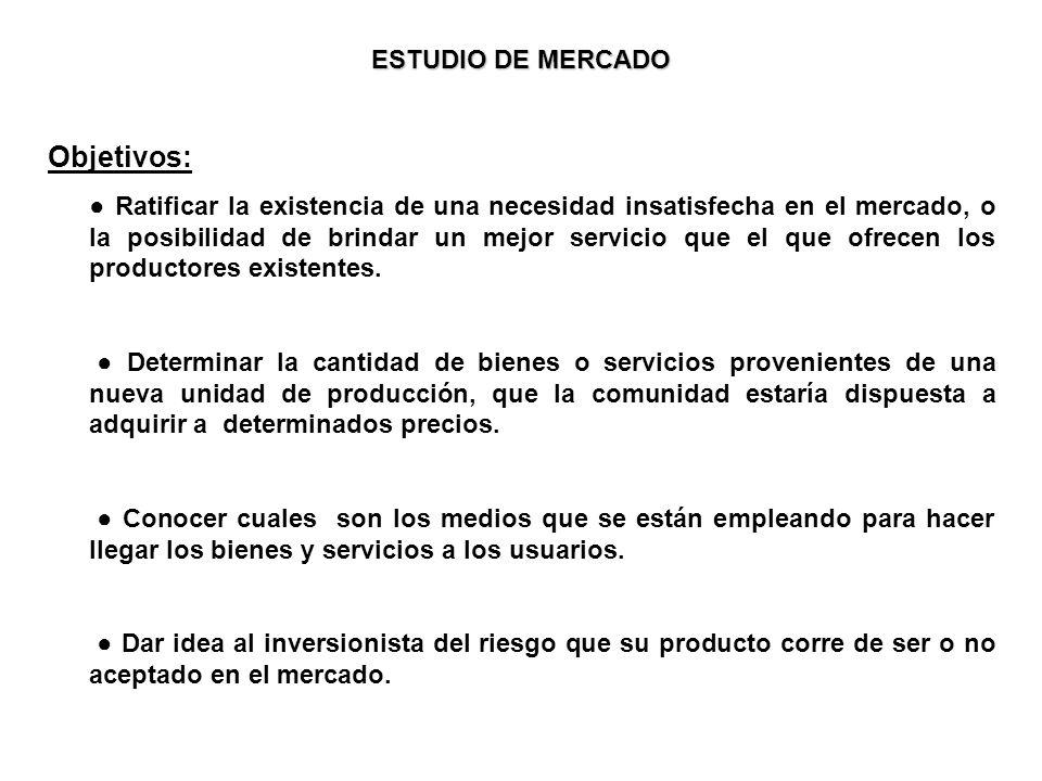 Objetivos: ESTUDIO DE MERCADO