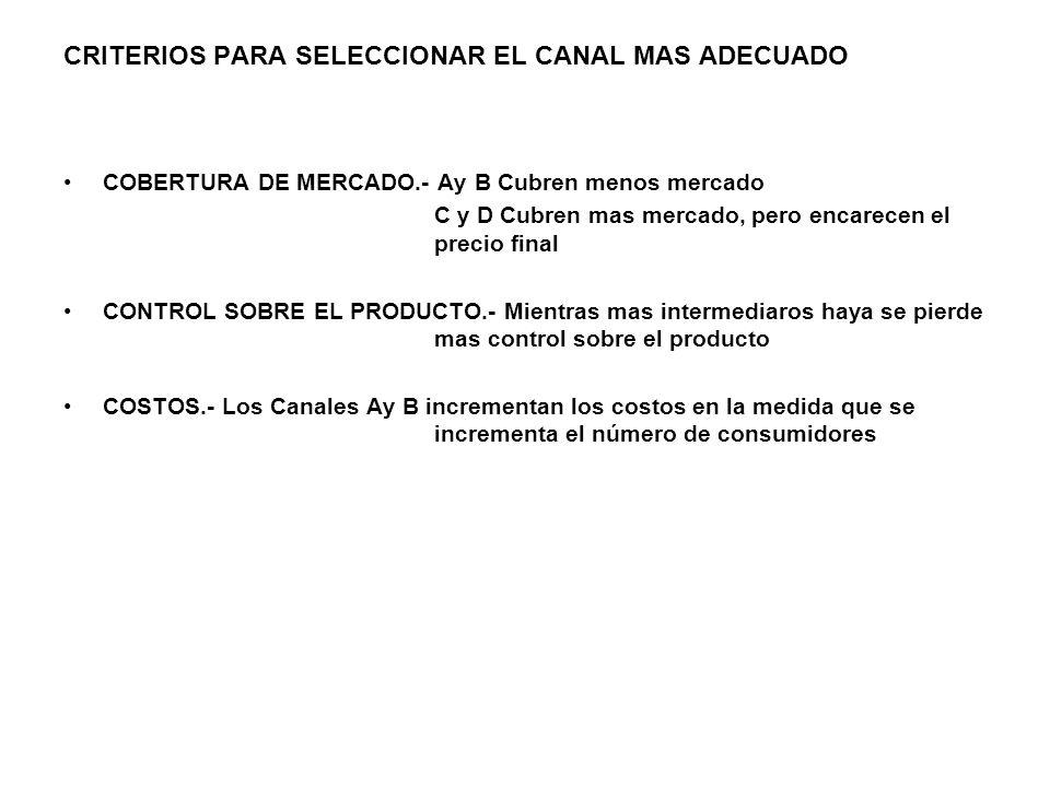 CRITERIOS PARA SELECCIONAR EL CANAL MAS ADECUADO