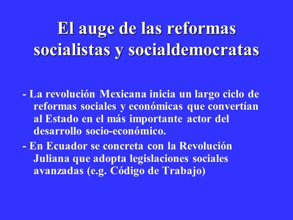 El auge de las reformas socialistas y socialdemocratas