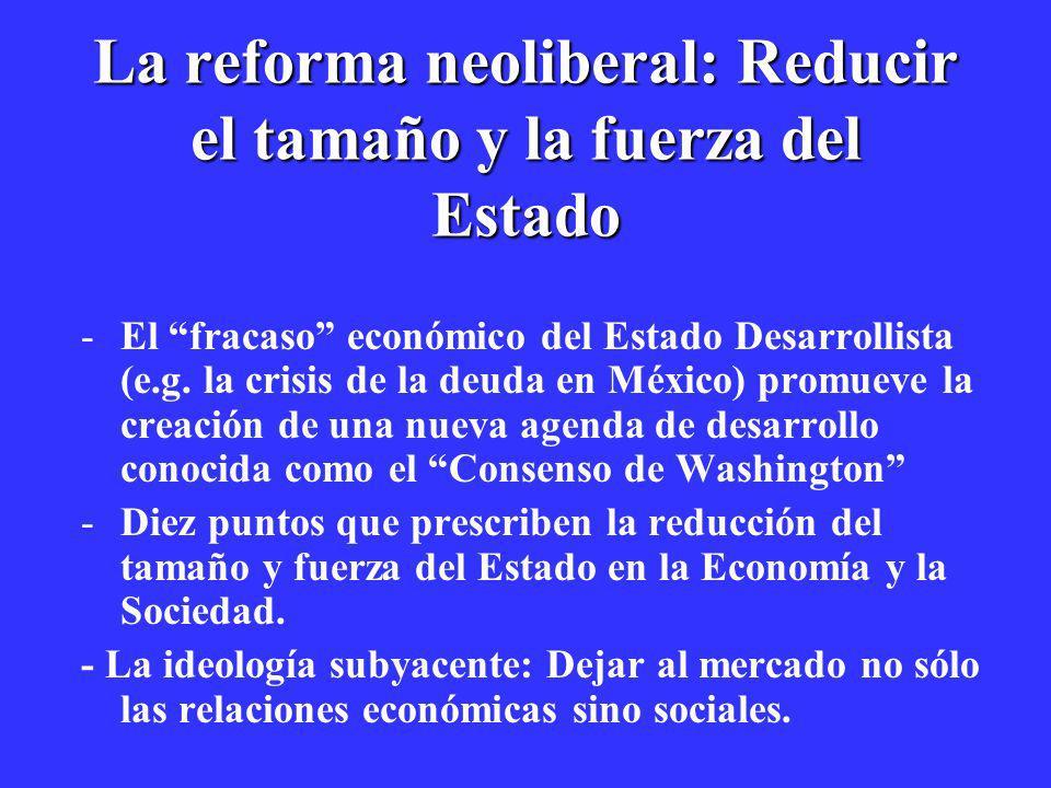 La reforma neoliberal: Reducir el tamaño y la fuerza del Estado