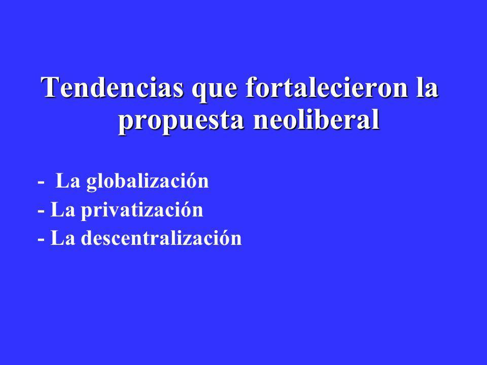 Tendencias que fortalecieron la propuesta neoliberal
