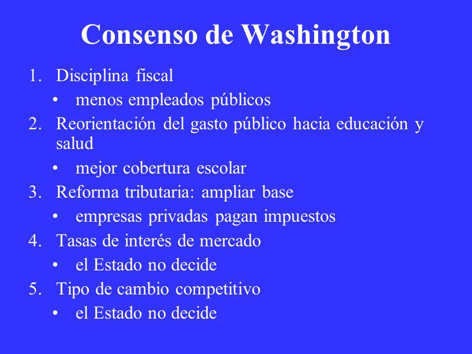 Consenso de Washington