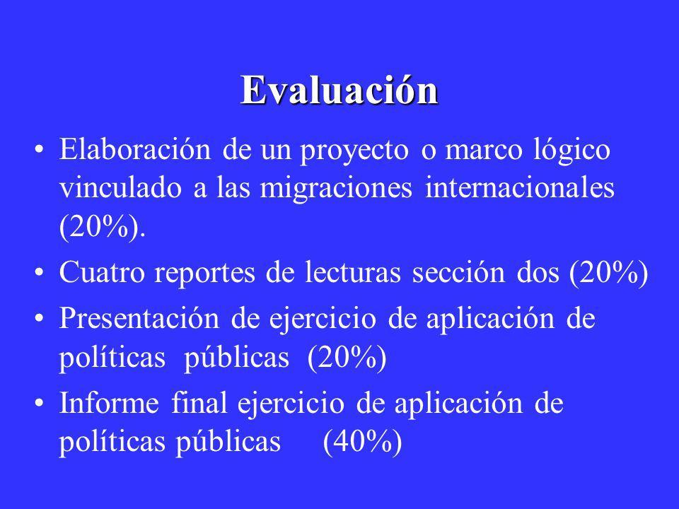 Evaluación Elaboración de un proyecto o marco lógico vinculado a las migraciones internacionales (20%).