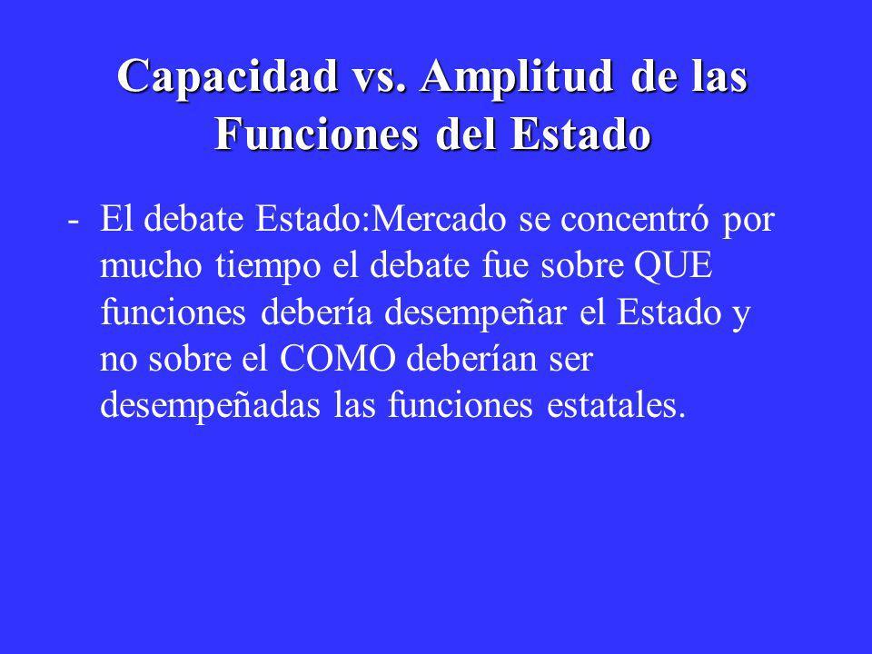 Capacidad vs. Amplitud de las Funciones del Estado