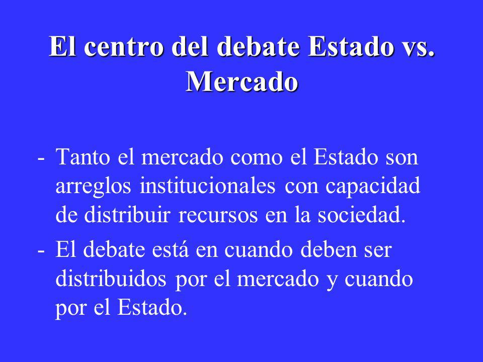 El centro del debate Estado vs. Mercado