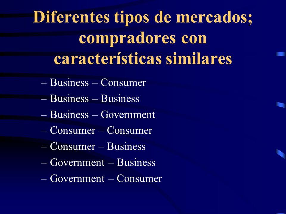 Diferentes tipos de mercados; compradores con características similares