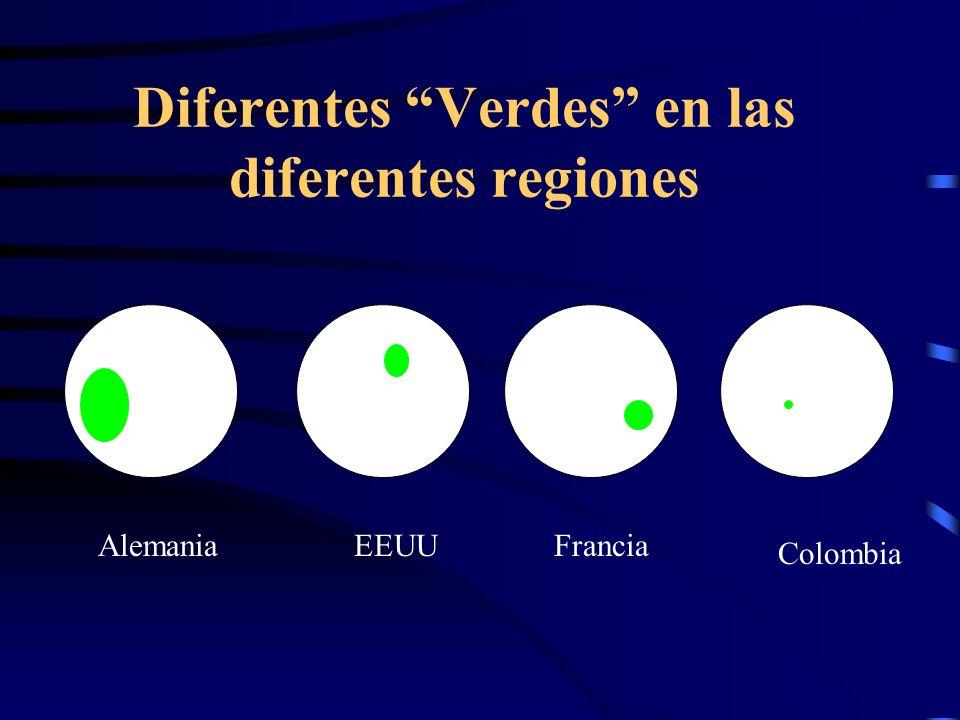 Diferentes Verdes en las diferentes regiones