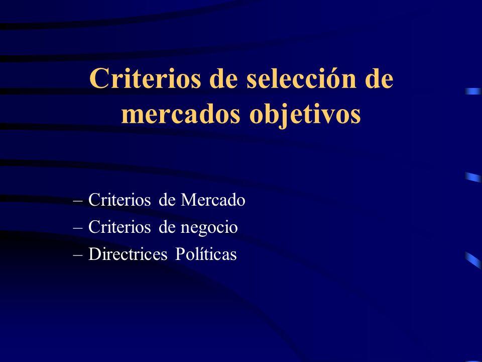 Criterios de selección de mercados objetivos