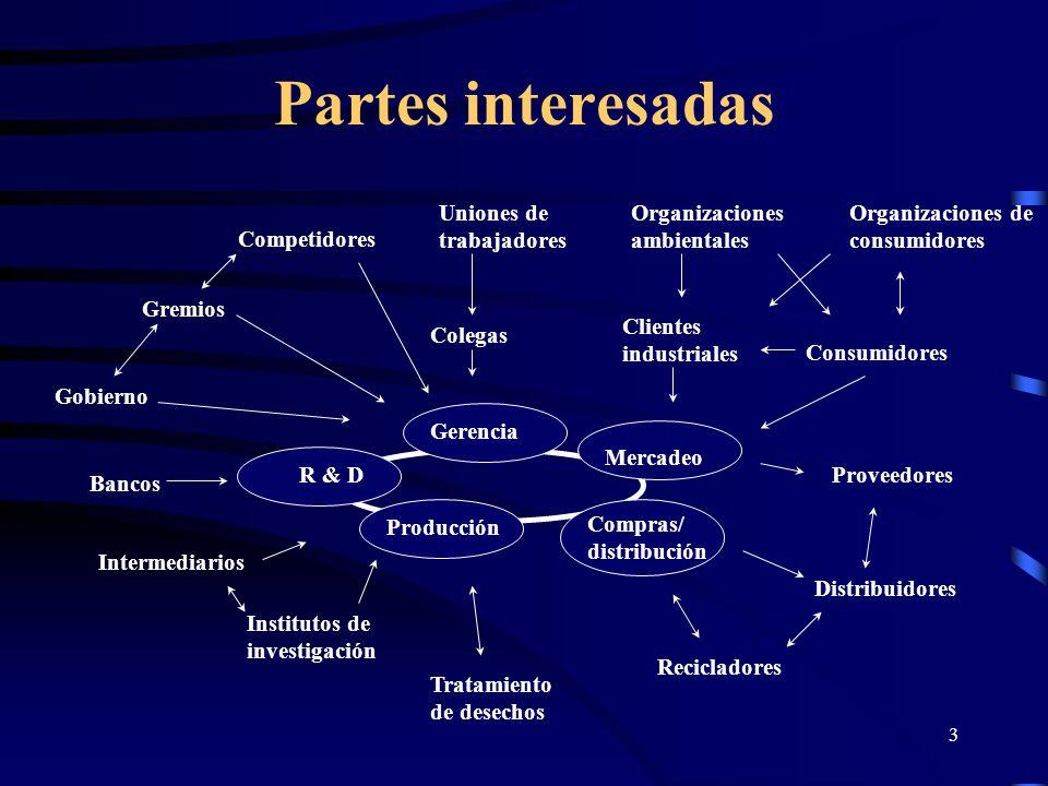 Partes interesadas Uniones de trabajadores Organizaciones ambientales