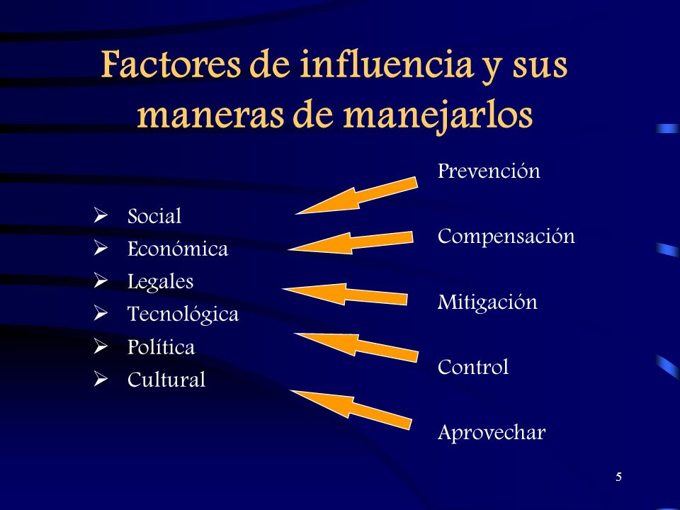 Factores de influencia y sus maneras de manejarlos