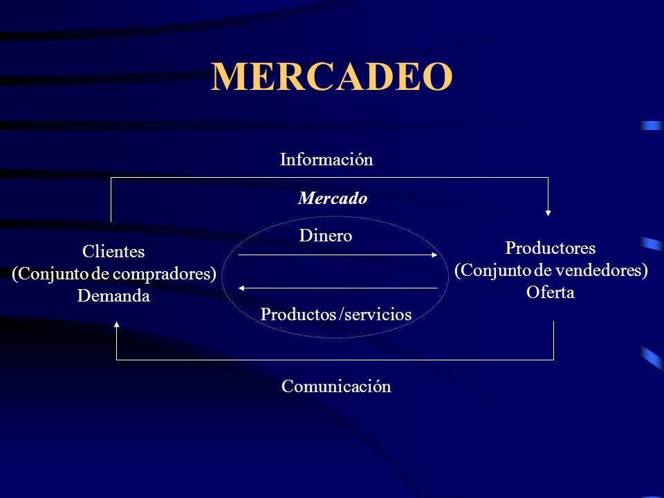 MERCADEO Información Mercado Dinero Productores Clientes