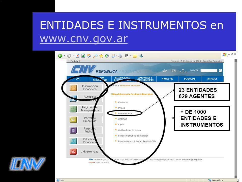 ENTIDADES E INSTRUMENTOS en www.cnv.gov.ar