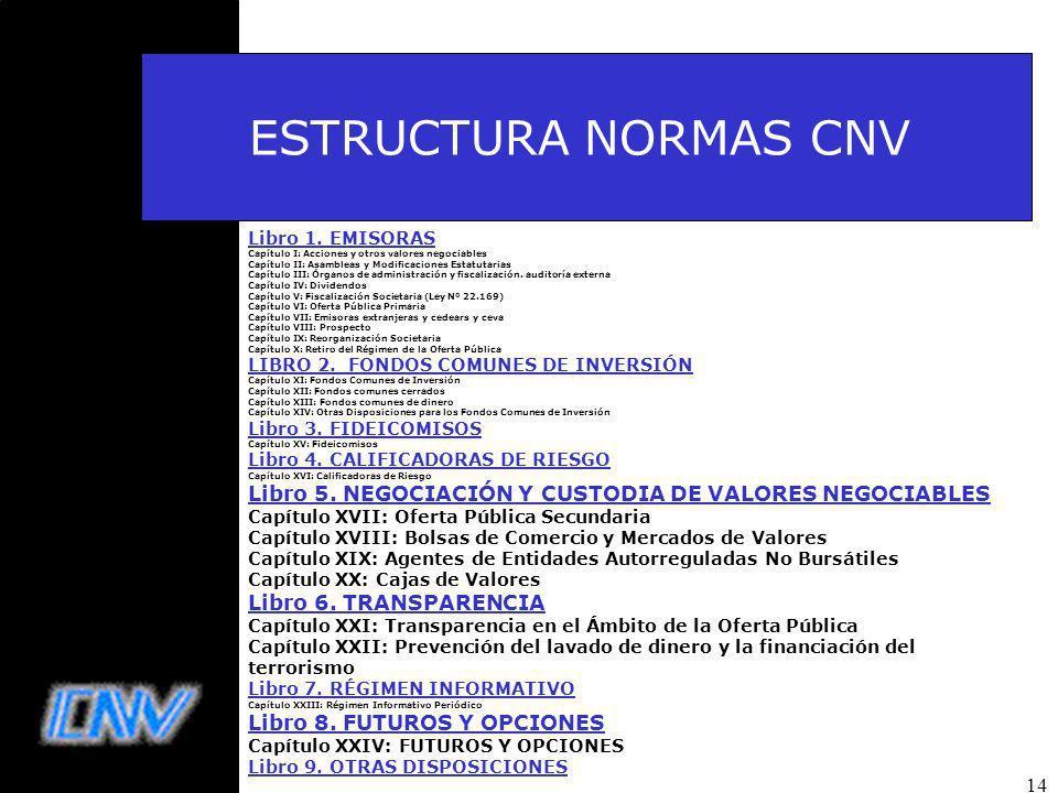 ESTRUCTURA NORMAS CNV Libro 1. EMISORAS. Capítulo I: Acciones y otros valores negociables. Capítulo II: Asambleas y Modificaciones Estatutarias.