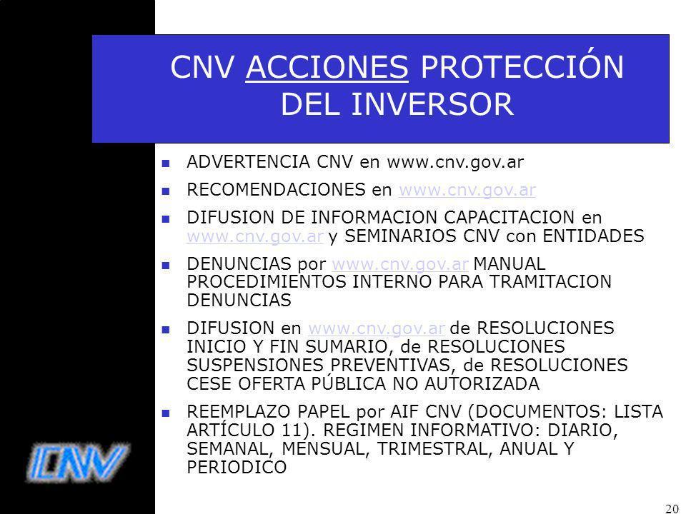 CNV ACCIONES PROTECCIÓN DEL INVERSOR