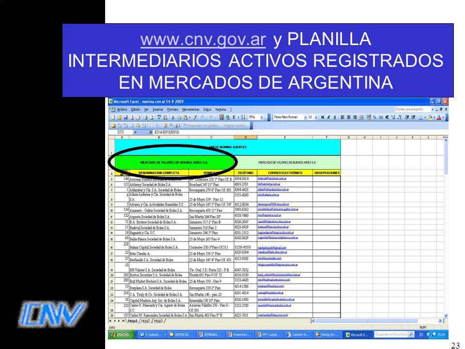 www.cnv.gov.ar y PLANILLA INTERMEDIARIOS ACTIVOS REGISTRADOS EN MERCADOS DE ARGENTINA