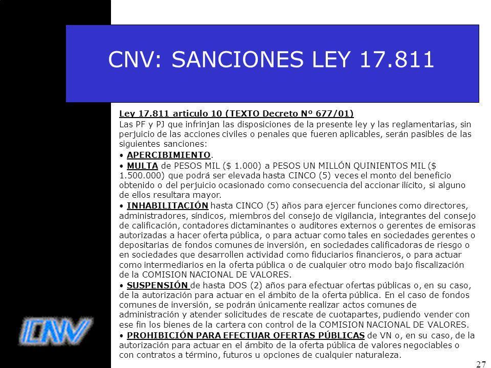 CNV: SANCIONES LEY 17.811 Ley 17.811 articulo 10 (TEXTO Decreto Nº 677/01)