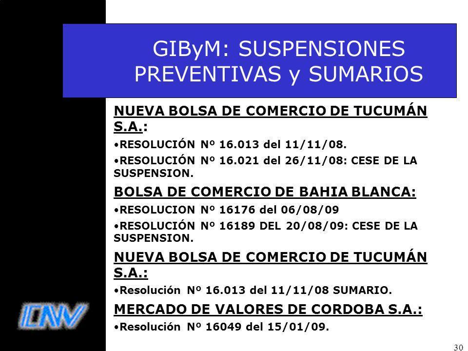 GIByM: SUSPENSIONES PREVENTIVAS y SUMARIOS