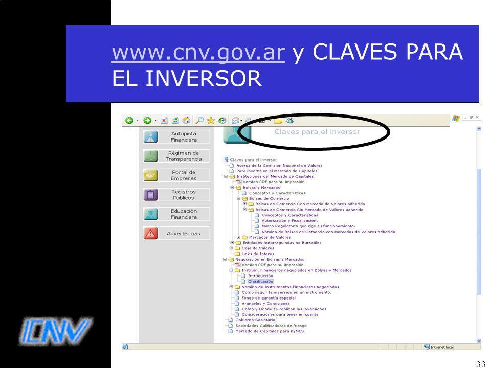 www.cnv.gov.ar y CLAVES PARA EL INVERSOR