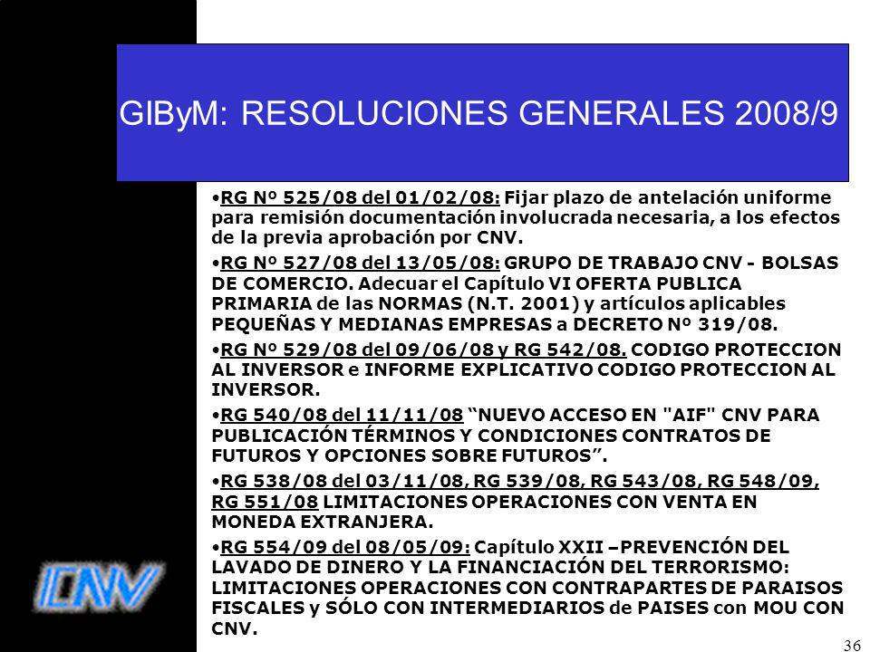 GIByM: RESOLUCIONES GENERALES 2008/9