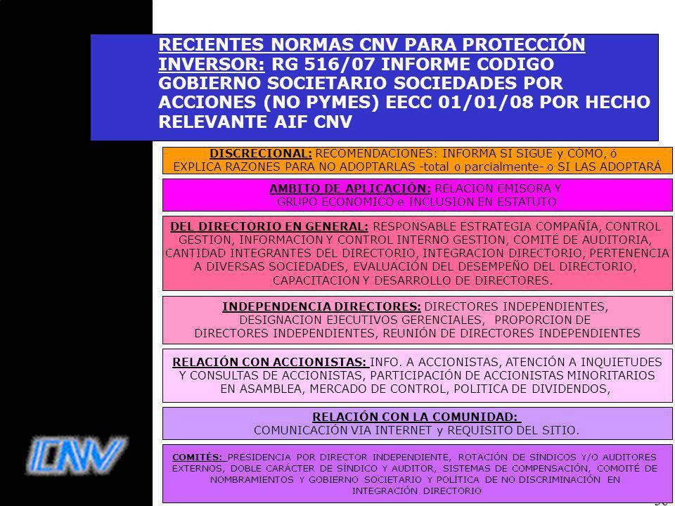 RECIENTES NORMAS CNV PARA PROTECCIÓN INVERSOR: RG 516/07 INFORME CODIGO GOBIERNO SOCIETARIO SOCIEDADES POR ACCIONES (NO PYMES) EECC 01/01/08 POR HECHO RELEVANTE AIF CNV
