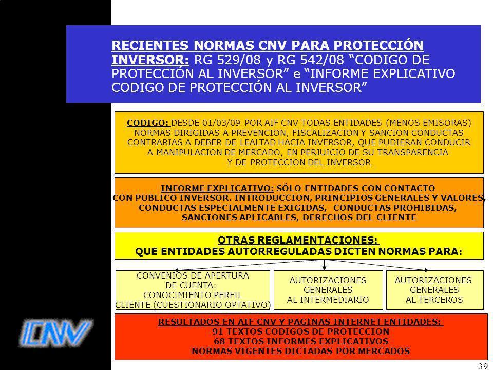 RECIENTES NORMAS CNV PARA PROTECCIÓN INVERSOR: RG 529/08 y RG 542/08 CODIGO DE PROTECCIÓN AL INVERSOR e INFORME EXPLICATIVO CODIGO DE PROTECCIÓN AL INVERSOR