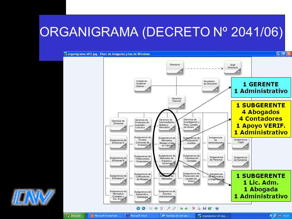 ORGANIGRAMA (DECRETO Nº 2041/06)