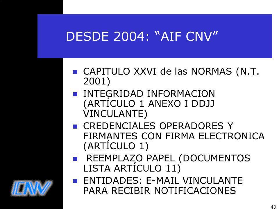 DESDE 2004: AIF CNV CAPITULO XXVI de las NORMAS (N.T. 2001)