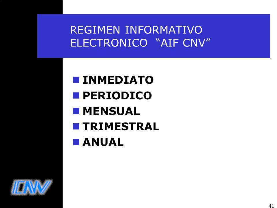 REGIMEN INFORMATIVO ELECTRONICO AIF CNV