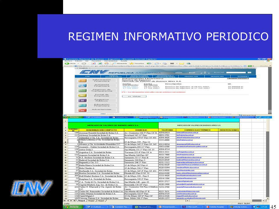 REGIMEN INFORMATIVO PERIODICO