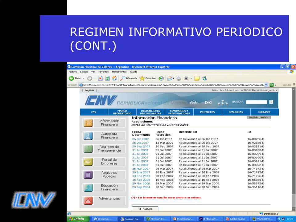 REGIMEN INFORMATIVO PERIODICO (CONT.)